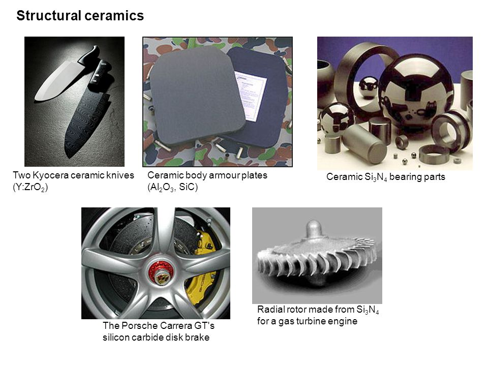 Introduction To Functional Ceramic Materials Ppt Video
