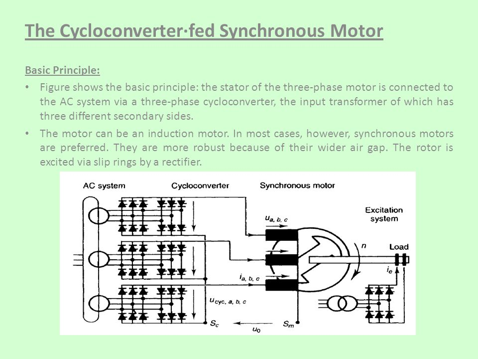 The Cycloconverter·fed Synchronous Motor