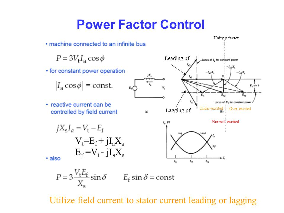 Synchronous Motors When A Synchronous Machine Is Used As A