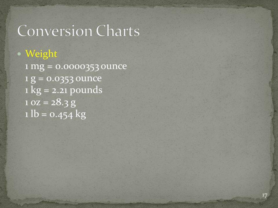 Conversion Charts Weight 1 mg = ounce 1 g = ounce 1 kg = 2.21 pounds 1 oz = 28.3 g 1 lb = kg.