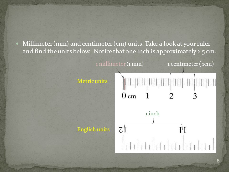 Millimeter (mm) and centimeter (cm) units