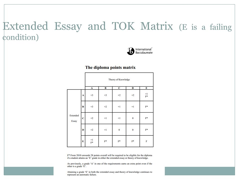 extended essay tok grid Tok oral presentation on global warming wwwtopclassibtutorscom ib theory of knowledge (tok) essay help tutors example ib english extended essay.