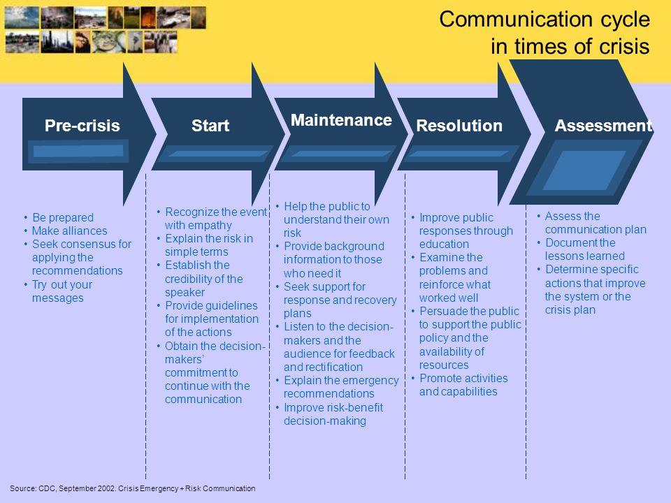 Communication In Times Of Crisis Ppt Video Online Download