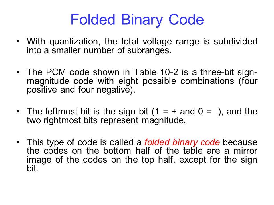 Digital transmission ppt download for Quantization table design revisited for image video coding