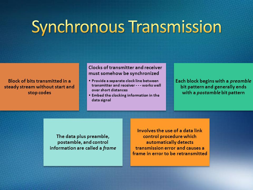 _____ allow synchronous communication in training Using technology for communication and training by karen kaminski using technology for communication and training which will allow up to 30.
