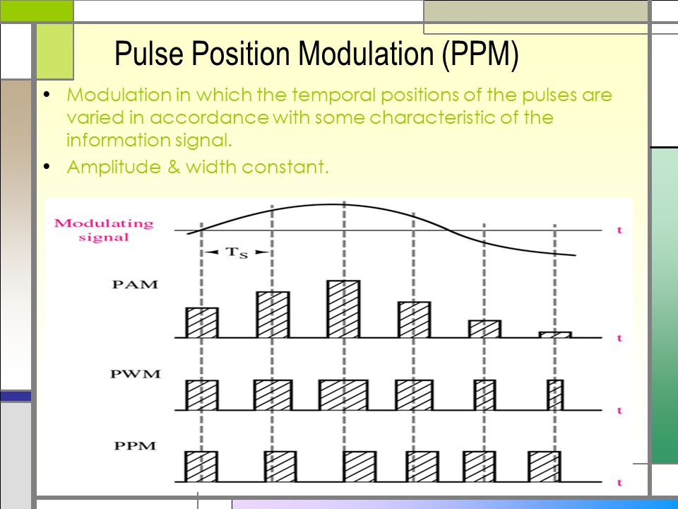 Pulse Position Modulation (PPM)