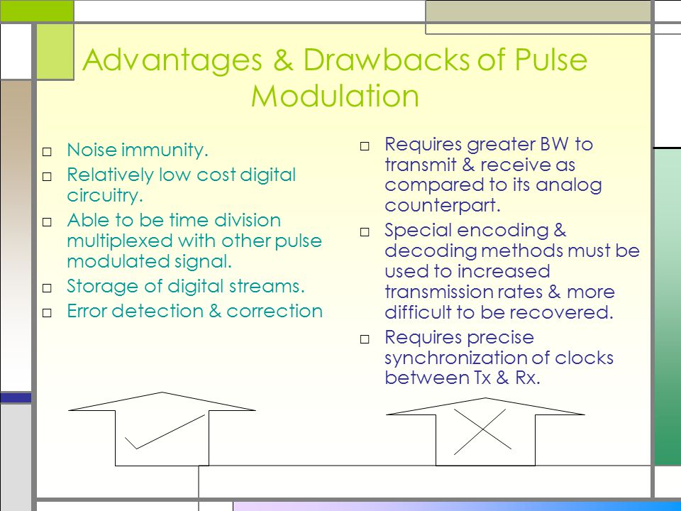 Advantages & Drawbacks of Pulse Modulation