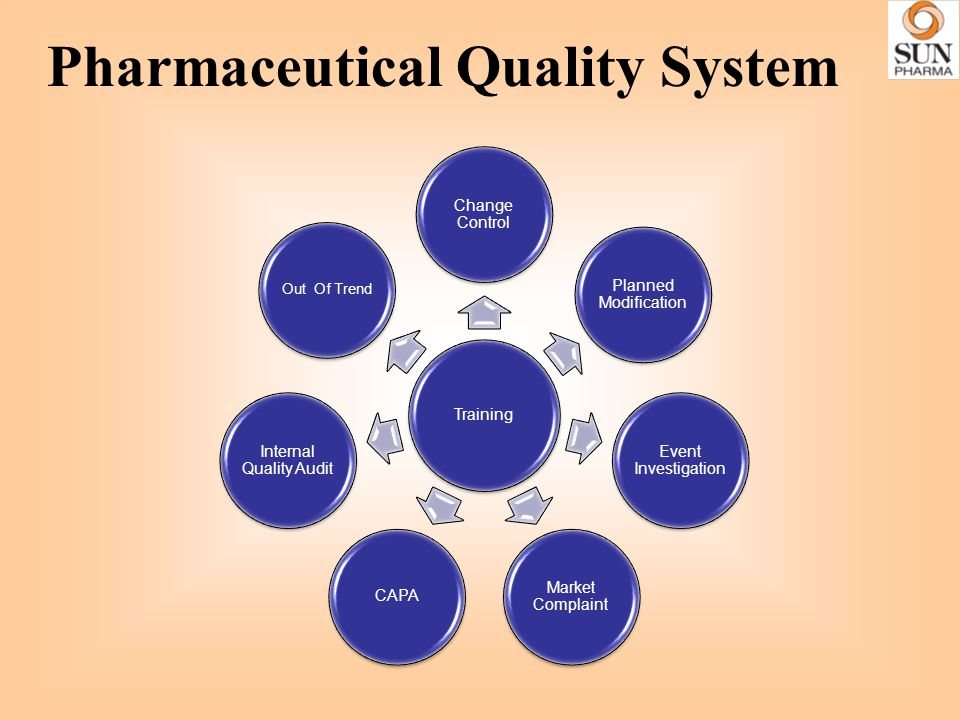 Sun Pharmaceutical Industries Limited Ppt Video Online