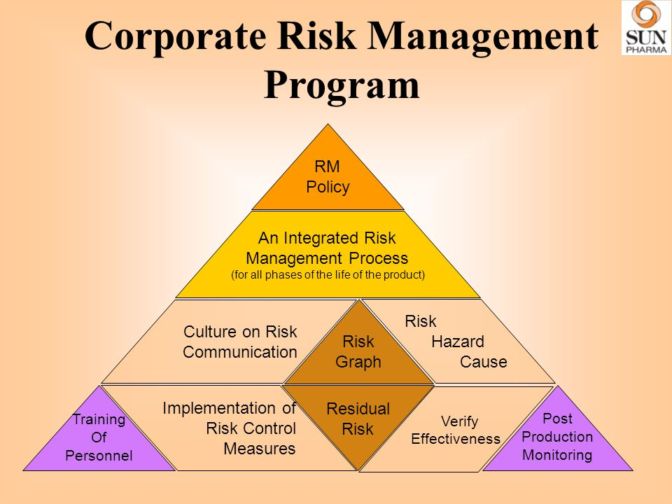 risk management and the integrated automated The future of bank risk management article actions share this article on linkedin share this article on twitter  a strong automated control framework, for .