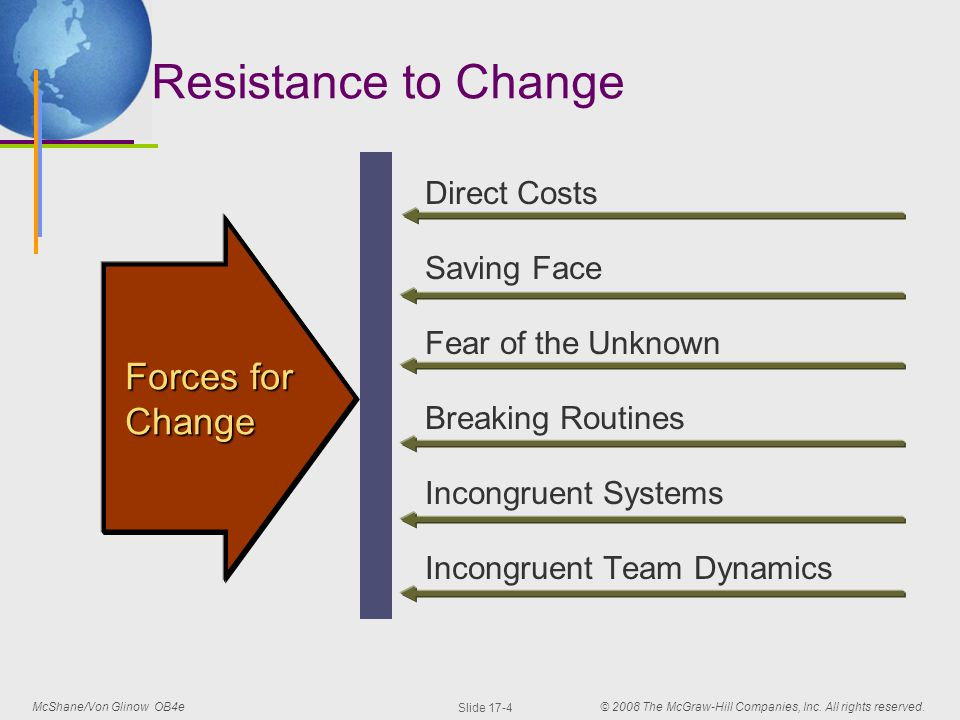 organization wide change forces The types of organizational change are numerous factors which may  a  weakened economy, nature, regulatory forces, technology or even political  reasons  organization-wide change is a large-scale transformation that.
