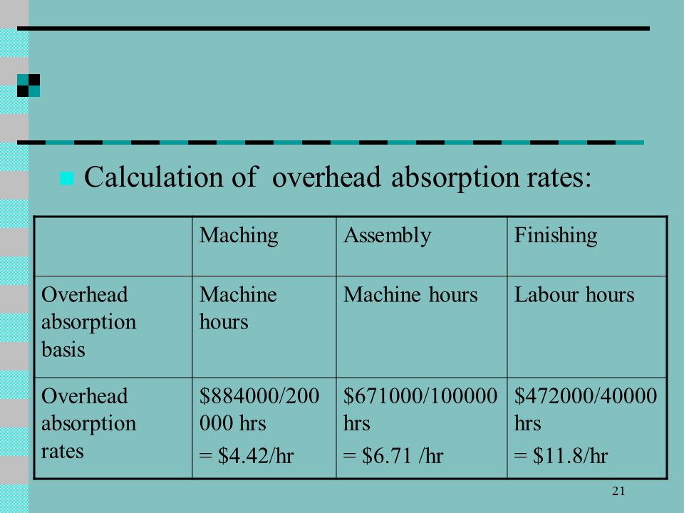 Basis (Methods) for Calculating Overhead Absorption Rate: