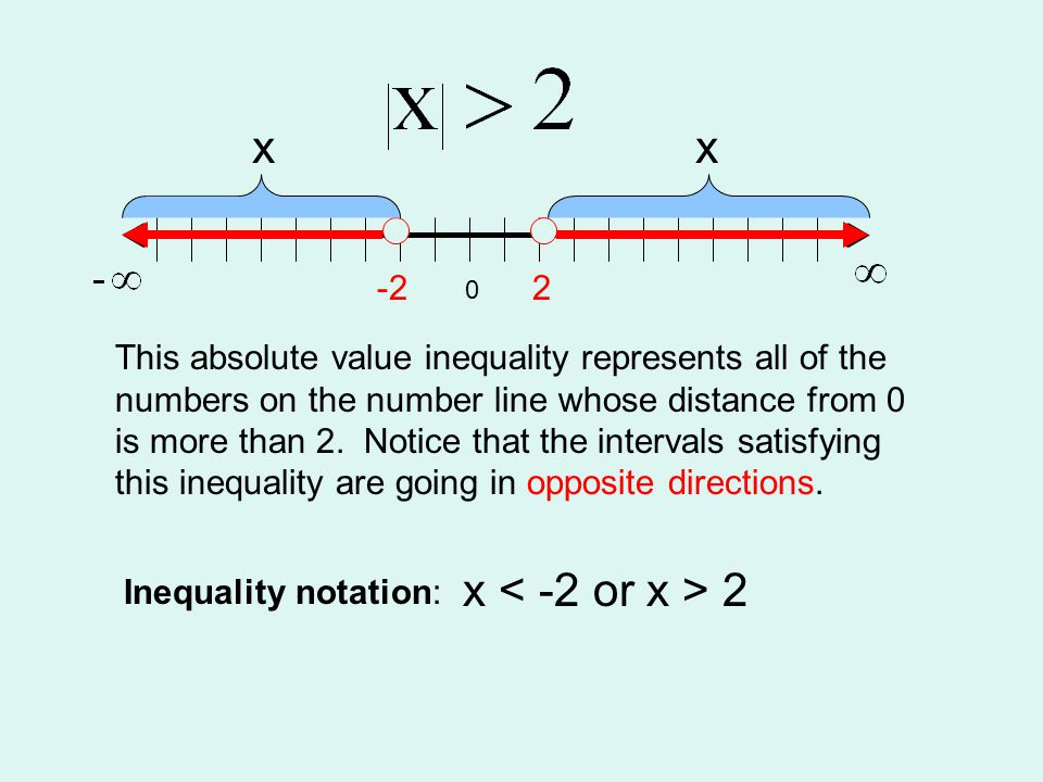 Solving Inequalities Worksheets