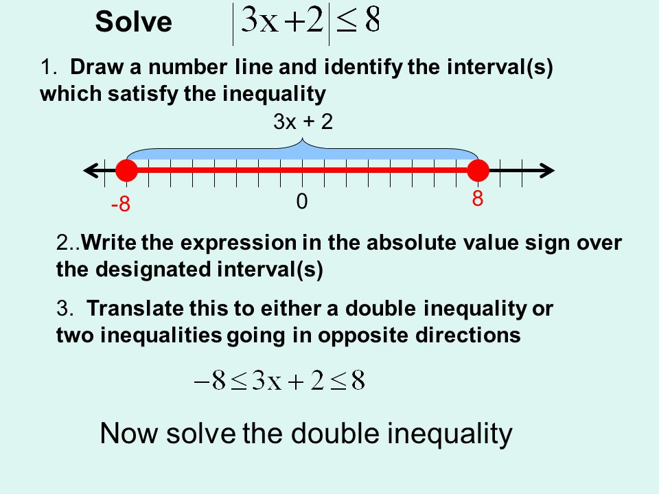 Drawing Using Inequality Number Lines : Absolute value equalities and inequalities ppt video