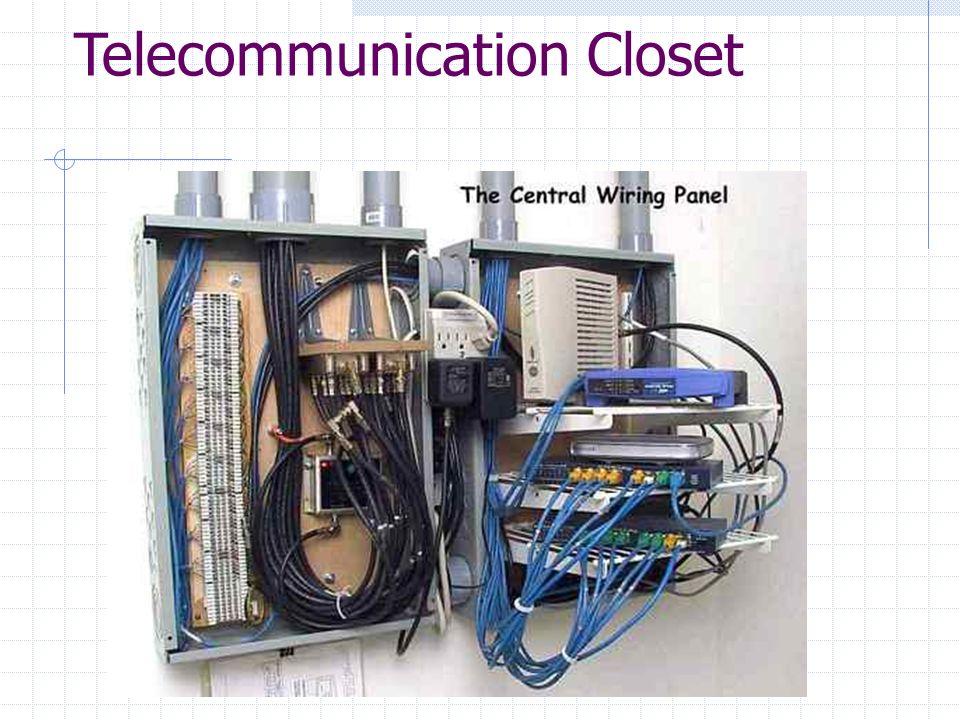 Telecommunication Closet