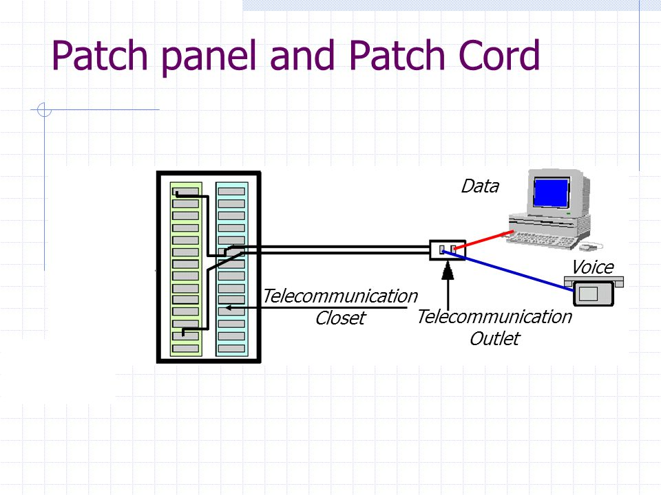 Patch panel and Patch Cord