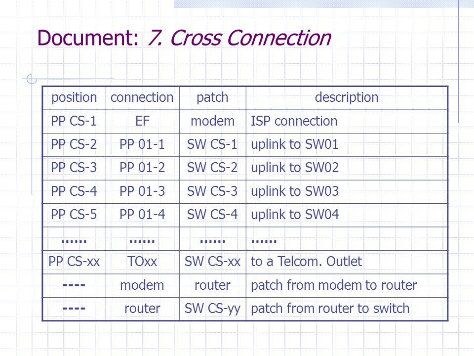 Document: 7. Cross Connection