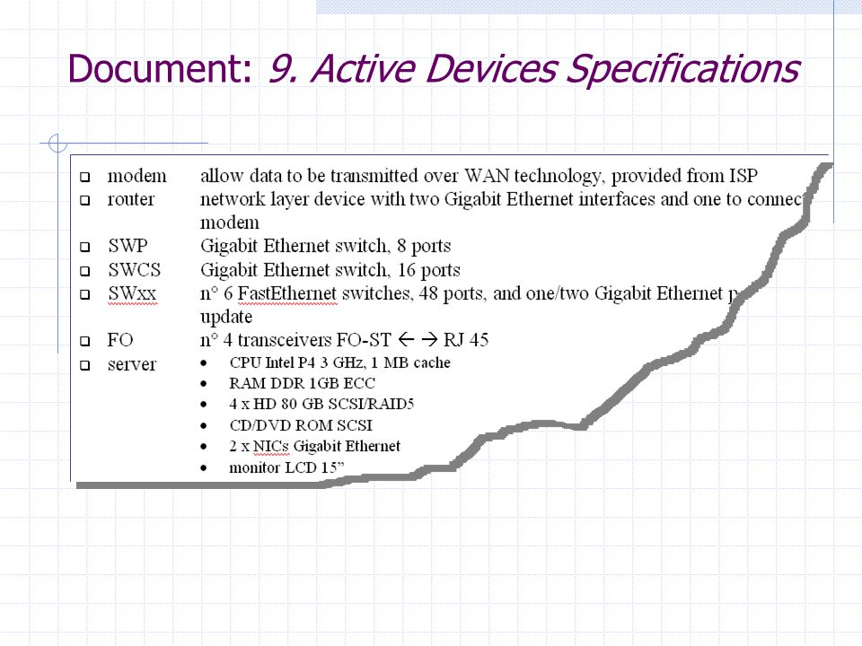 Document: 9. Active Devices Specifications