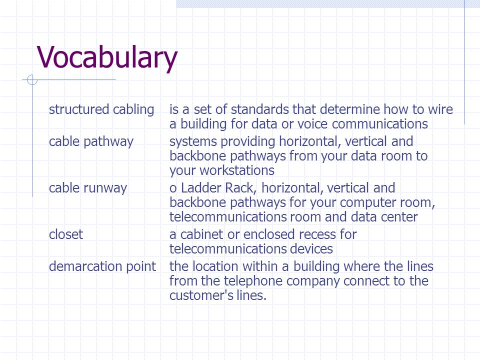 Vocabulary structured cabling is a set of standards that determine how to wire a building for data or voice communications.