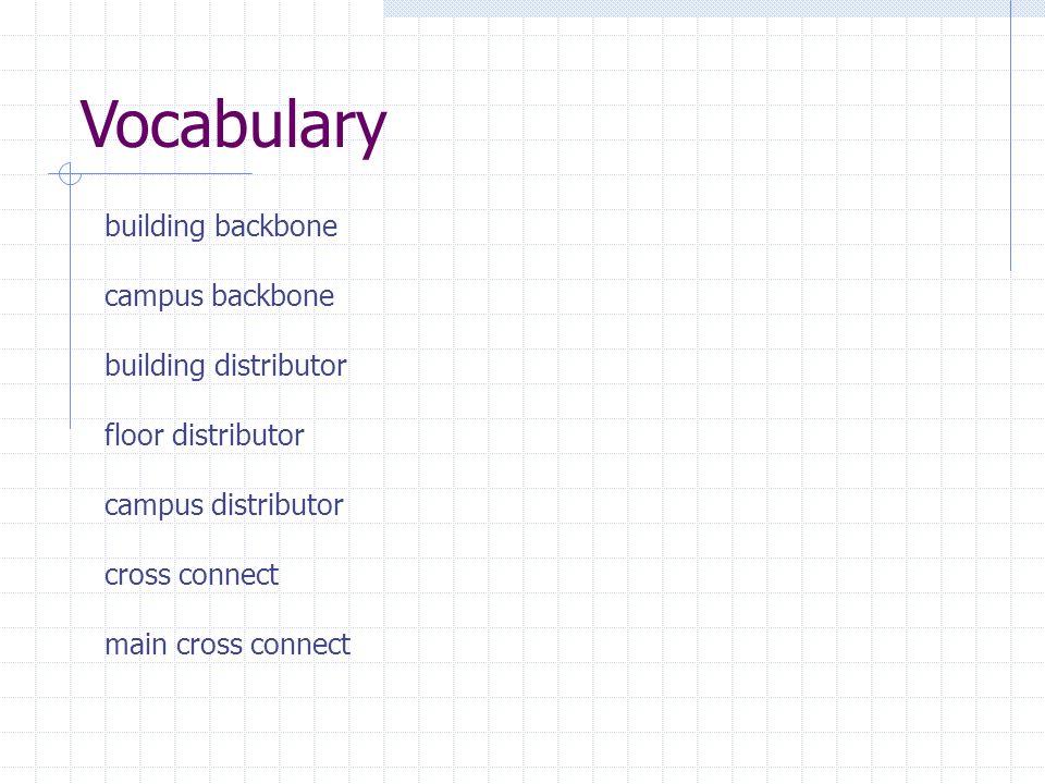 Vocabulary building backbone campus backbone building distributor