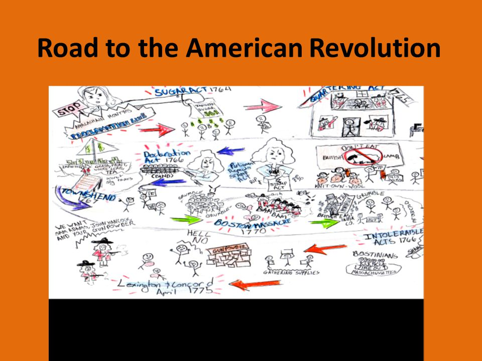 road to revolution essay The road to revolution summary: essay explores the causes of the american revolution the protest of american colonists after 1763 was based more on economic considerations after the seven years war, britain attempted to tighten the reins of government and to raise revenues from the colonies to alleviate the war debt.