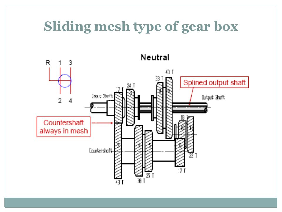 Automatic Transmission Fluid >> TRANSMISSION SYSTEM (GEAR BOX) - ppt download
