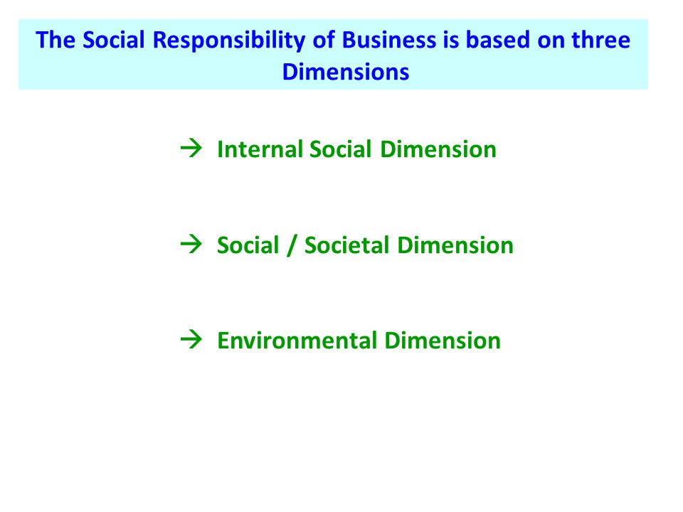 the social responsibility of business is Discover how individual social responsibility(isr) is determining corporate social responsibility.