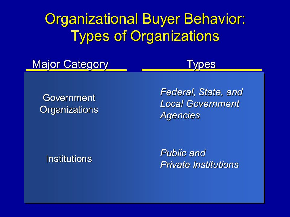 organisational buyer behaviour Following are the stages in the organizational buying process: a  the stage of the business buying process in which the buyer writes the final order with the .