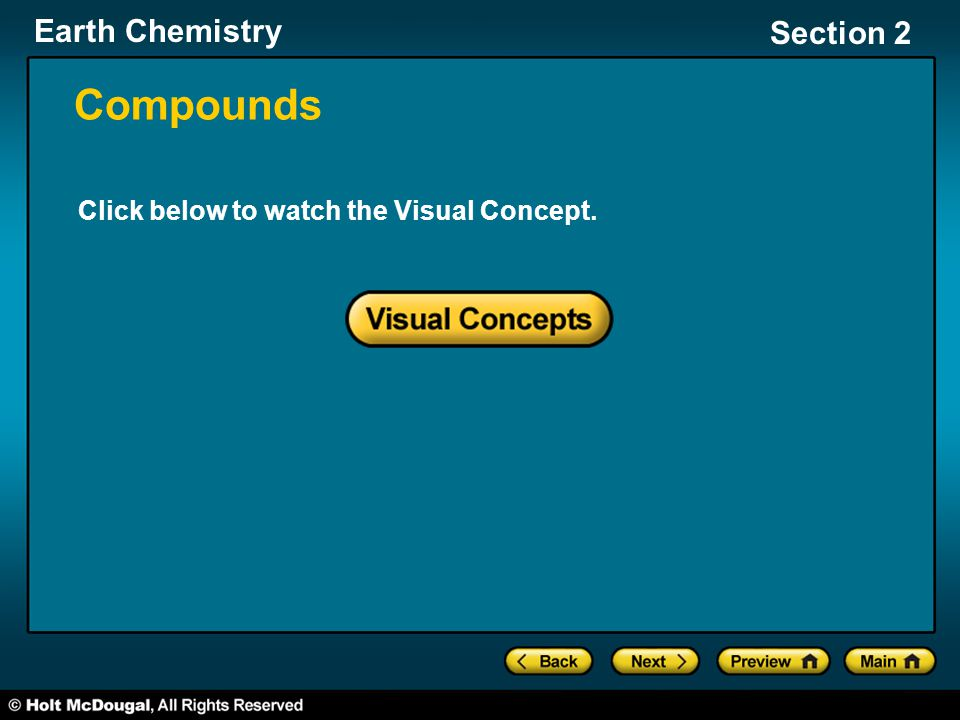 Compounds Click below to watch the Visual Concept.