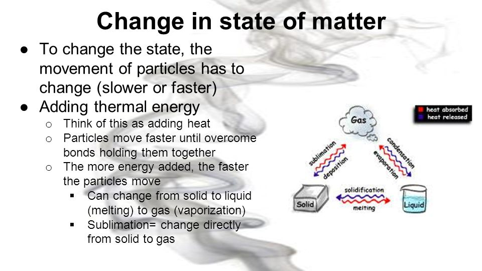 Change in state of matter
