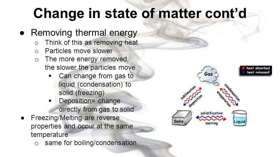 Change in state of matter cont'd
