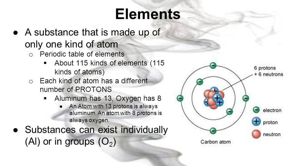 Elements A substance that is made up of only one kind of atom