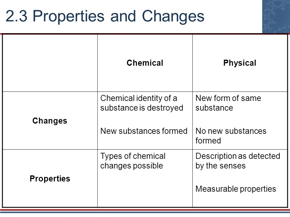 an analysis of identity physical and chemical properties The most frequently used analysis is a simple type of chemical analysis called a proximate analysis this consists of a determination of the moisture and ash content of the coal as well as an estimate of the amount of gas that can be driven from the coal by heating.