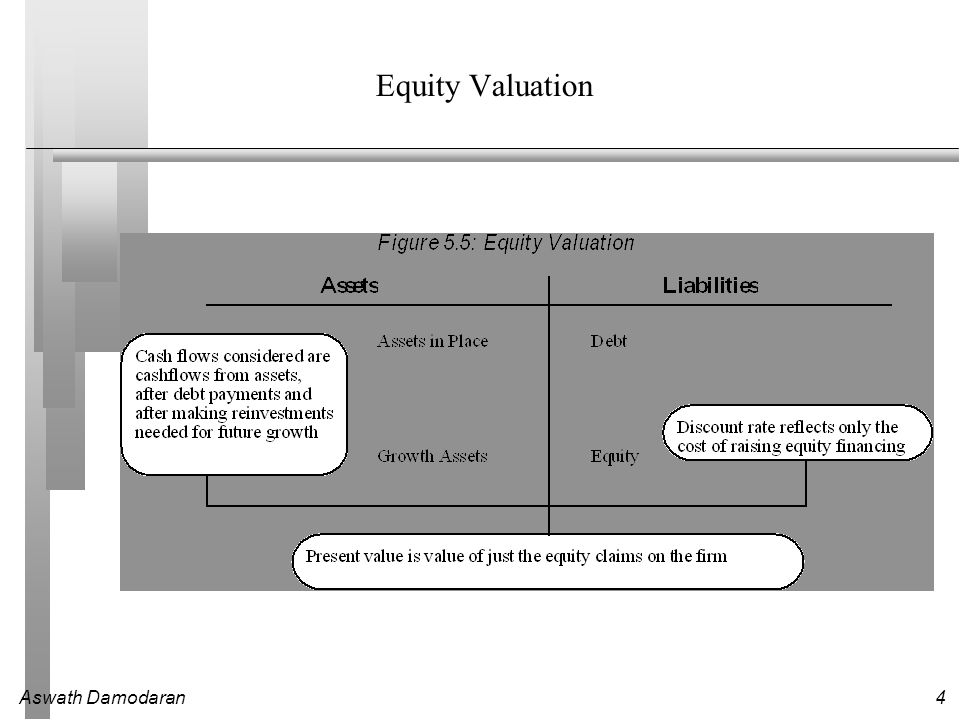 equity valuation Valuation: lecture note packet 1 intrinsic valuation ¨ to get from firm value to equity value equity investors.