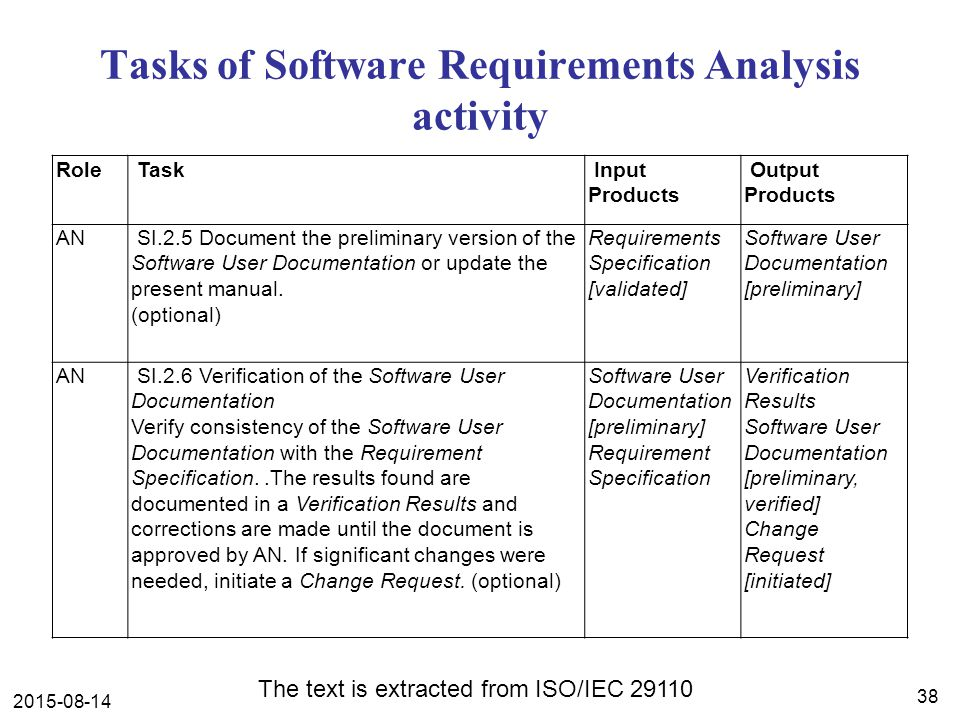 a requirement analysis of the software development of engineering Requirement analysis and feasibility study: analysis is a repetitive activity in the software development this phase gives the answers of questions how, what, who, why and when and also test the feasibility and accuracy of existing requirements.