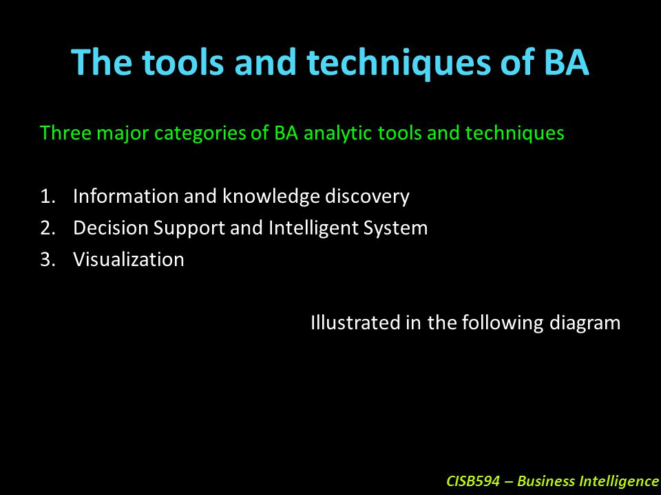 The tools and techniques of BA