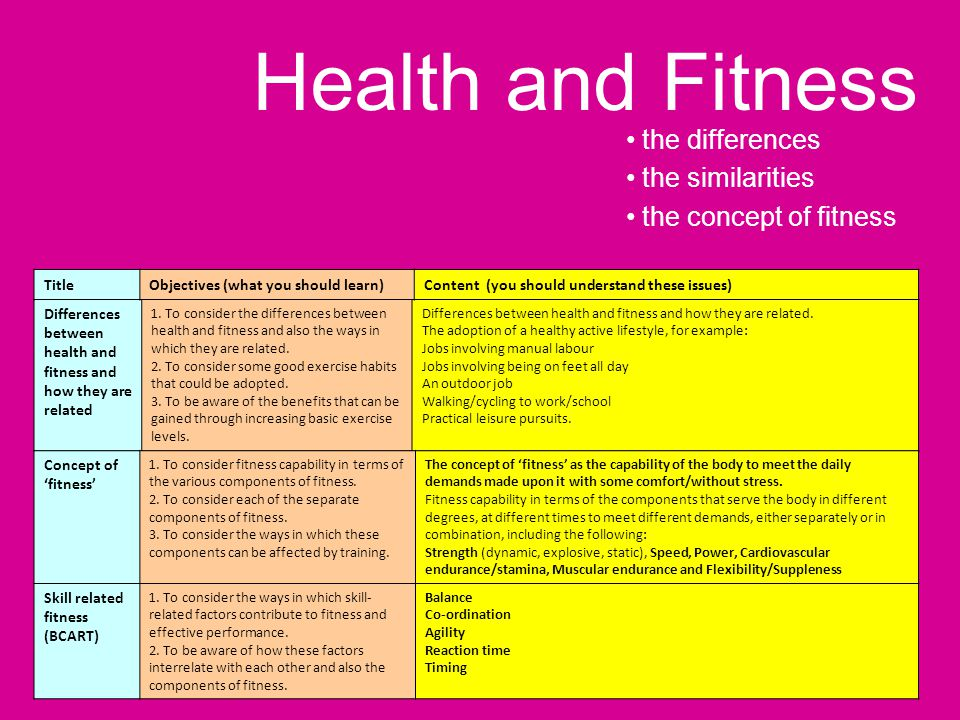 B student success criteria identify 3 components of health related.