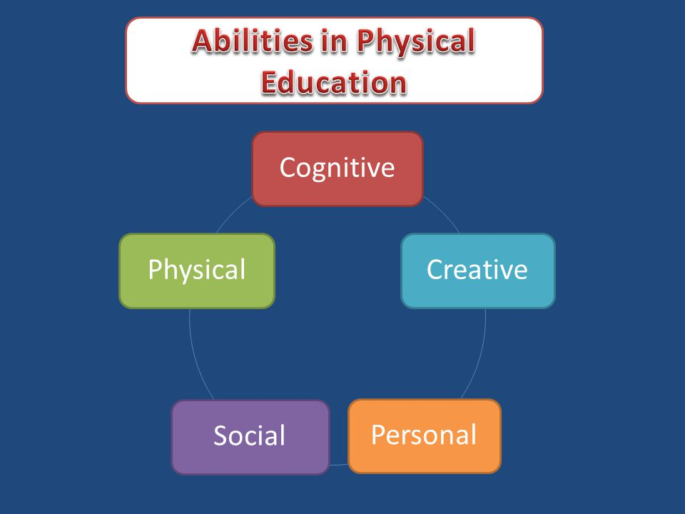Abilities in Physical Education