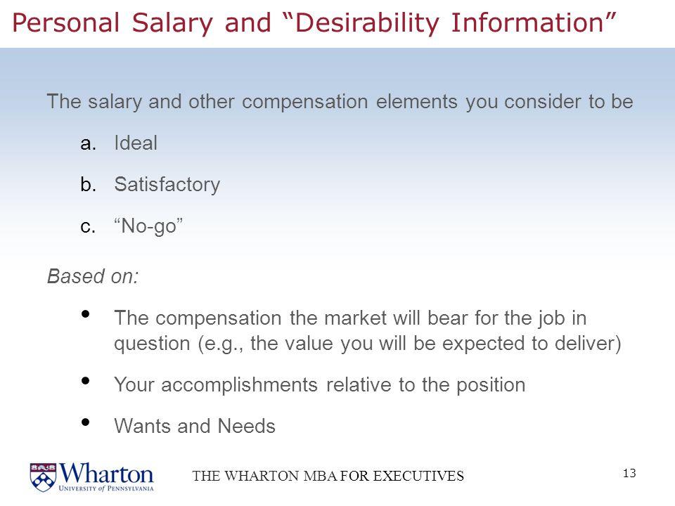 salary market value