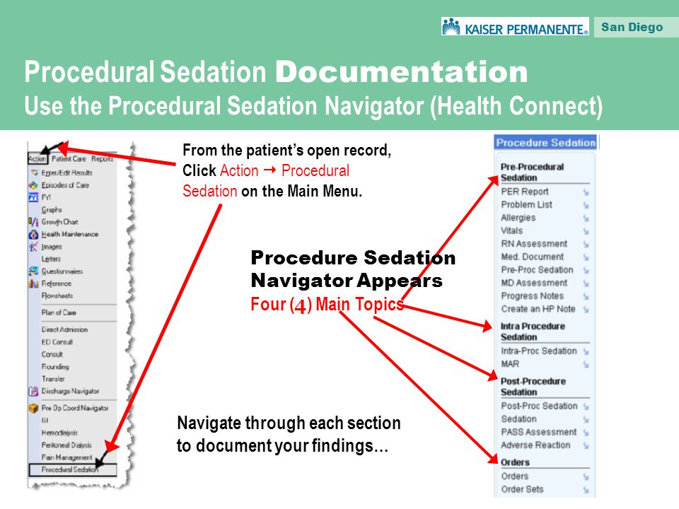 What is Procedural Sedation? - ppt download