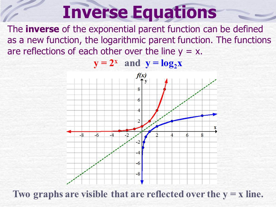 Logarithms and Logarithmic Functions - ppt video online ...