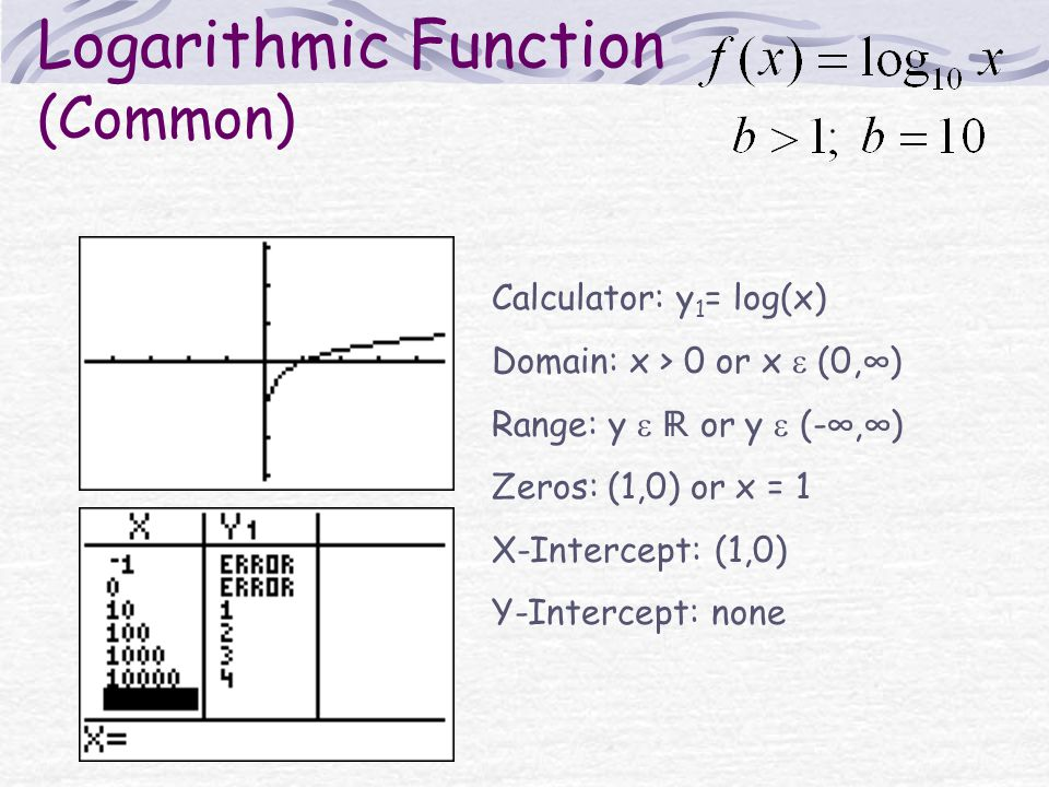 Logarithms and logarithmic functions ppt video online download 6 logarithmic ccuart Image collections