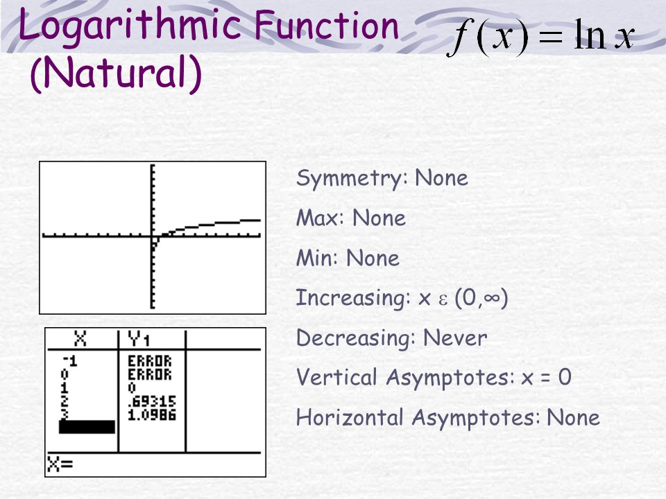 online graphing calculator log base  solving exponential