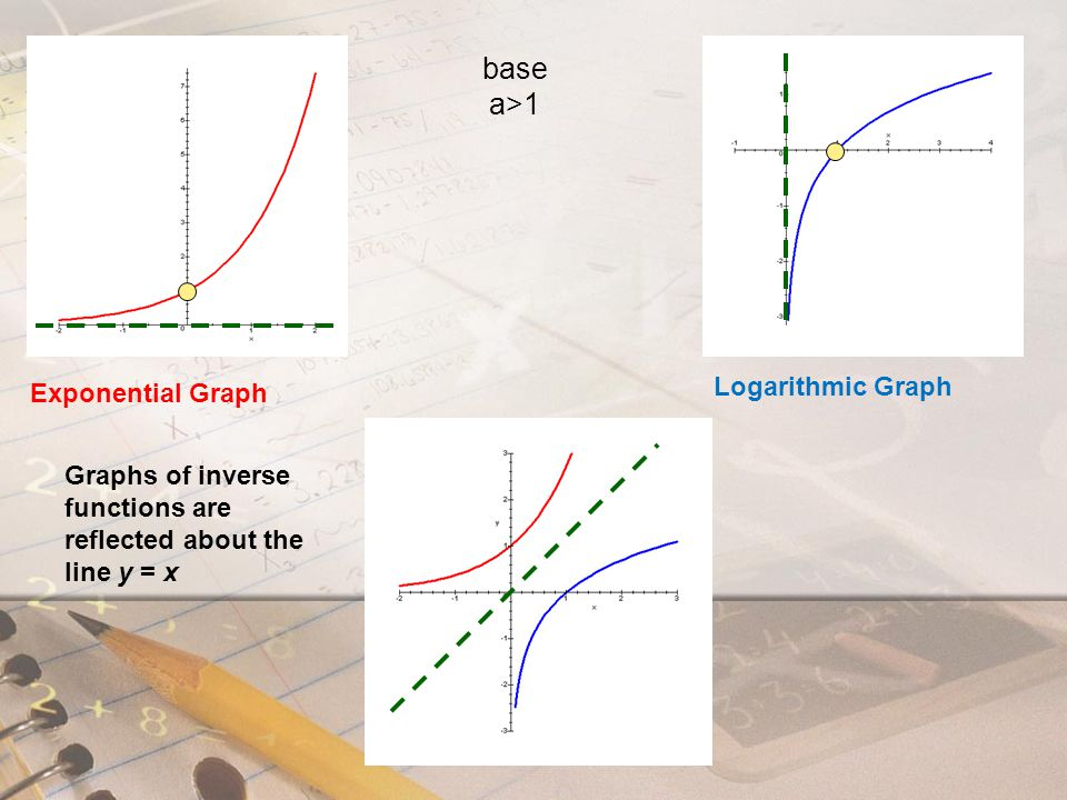 how to find the base of a exponential function
