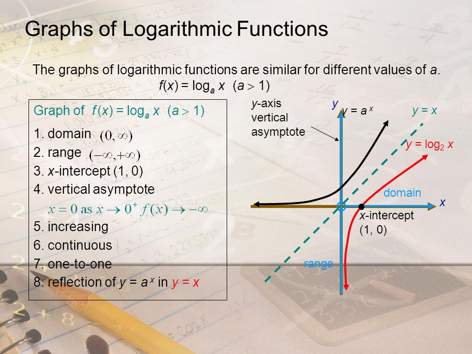 how to read log graph