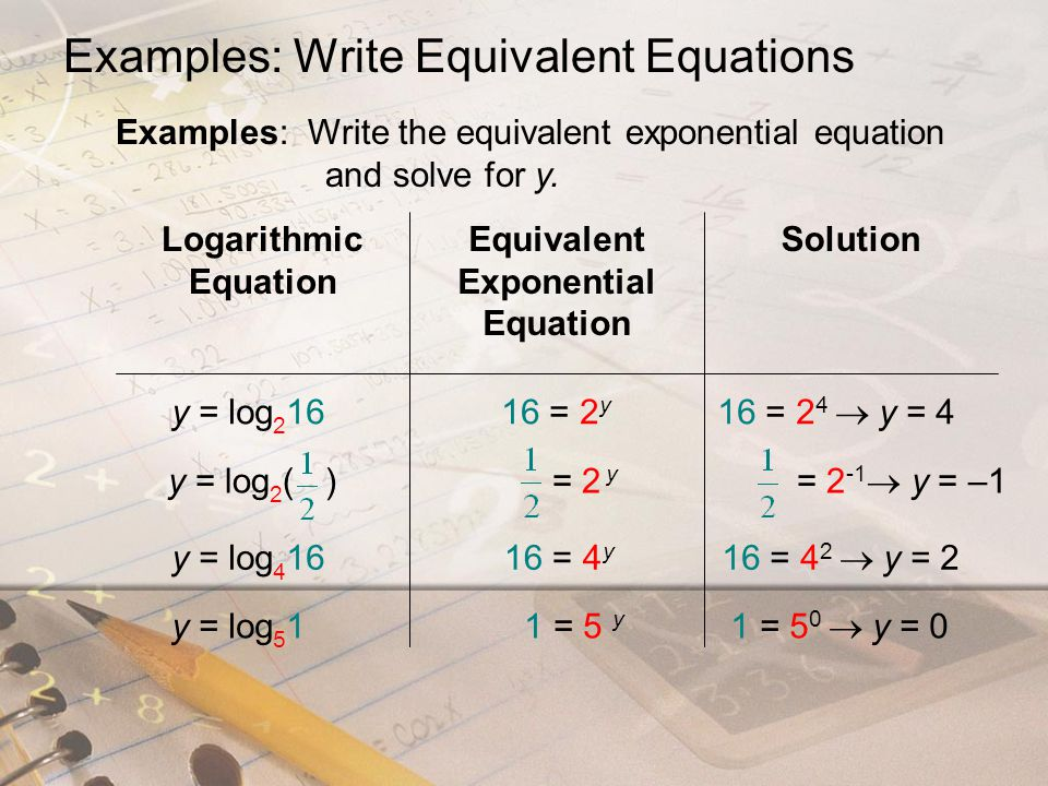 naitomea re write as a logarithmic equation