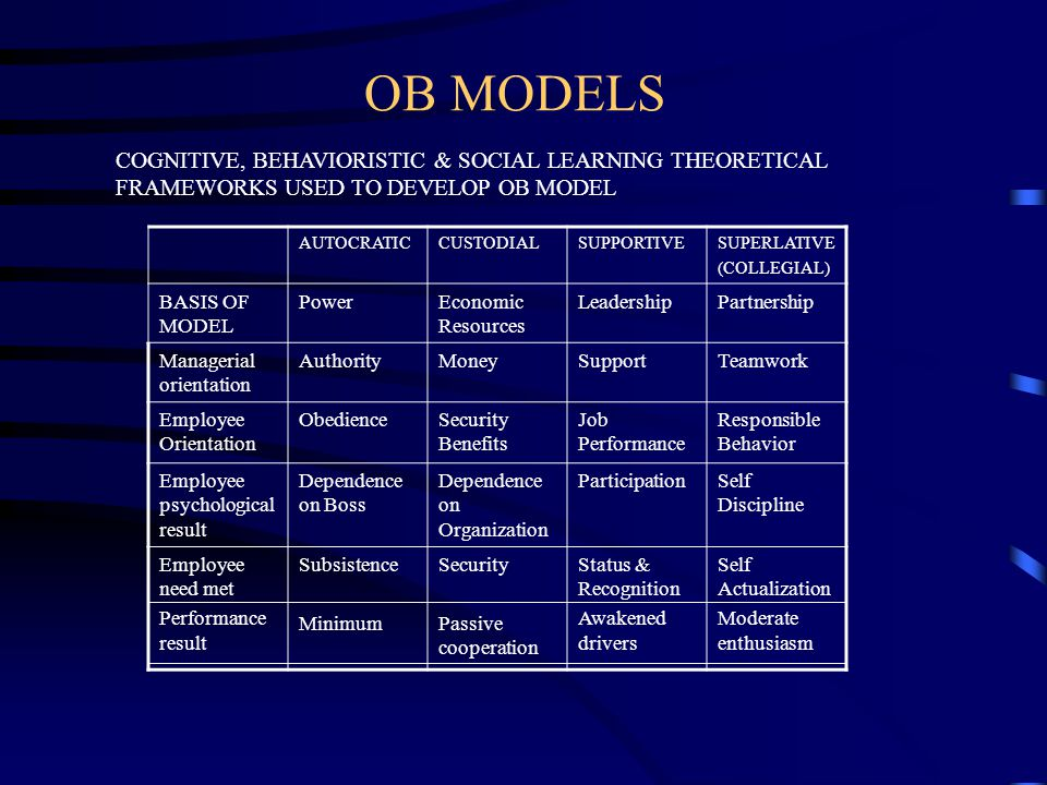 the benefits of integrating the social cognitive theory and social motivation theory in managing chi Social cognitive theories in social cognitive theory, motivation results from joint influence of self-efficacy expectations and self-reactions to discrepancies between current performance and some standard or goal.