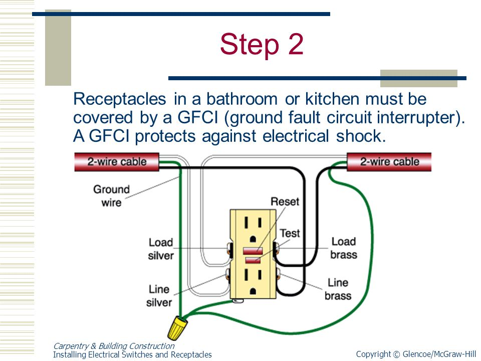 Enchanting Ground Fault Circuit Interrupter Wiring Diagram Motif ...