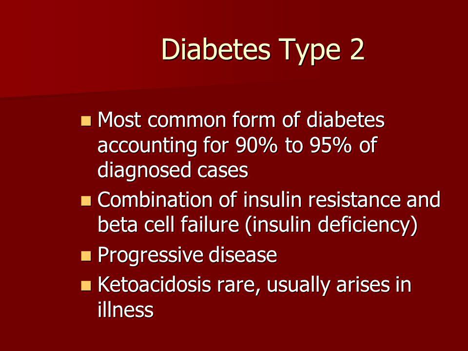 Obesity & Diabetes. - ppt video online download