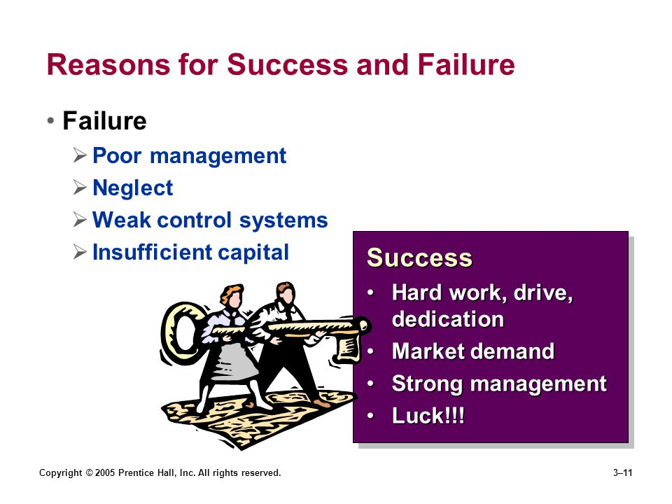 advantages and disadvantages of market failure Start studying advantages and disadvantages of market failure corrections learn vocabulary, terms, and more with flashcards, games, and other study tools.
