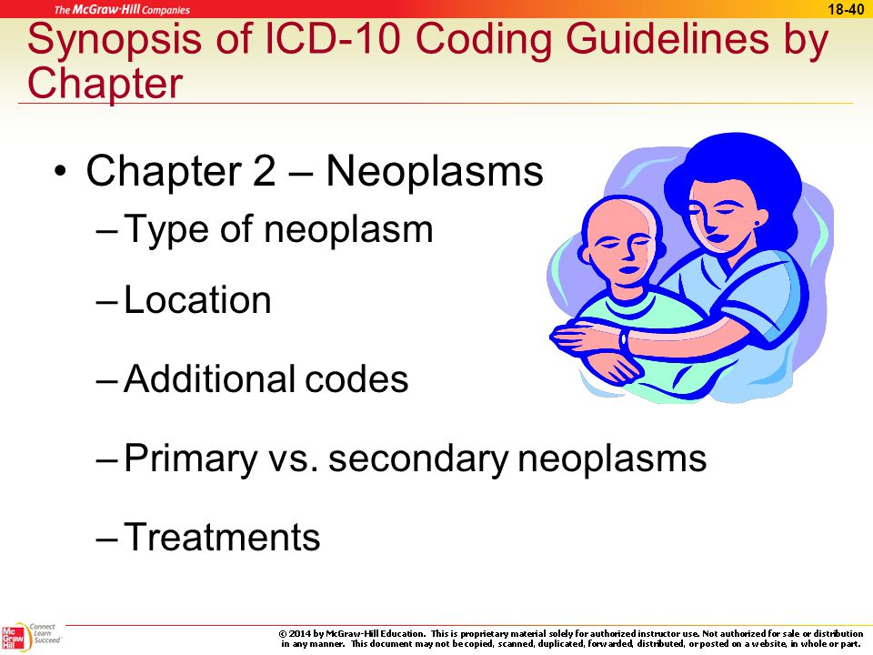 icd 10 am coding guidelines pdf
